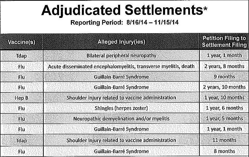 vaccine-settlements-report-Dec-2014-p1
